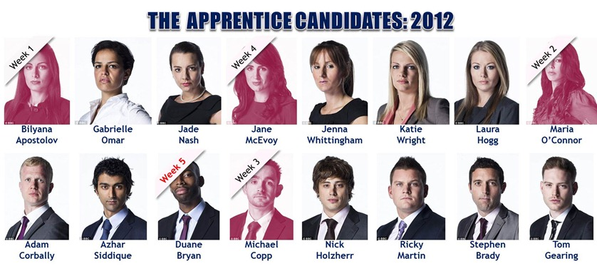 The Apprentice Candidates - end of Week 5