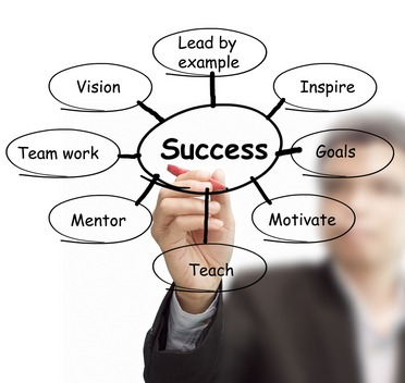 If you do these 8 things, you will be the most successful sales leader