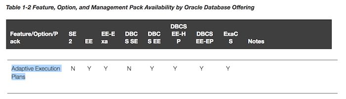 Adaptive Execution Plans - not available in Oracle SE2 – Upgrade