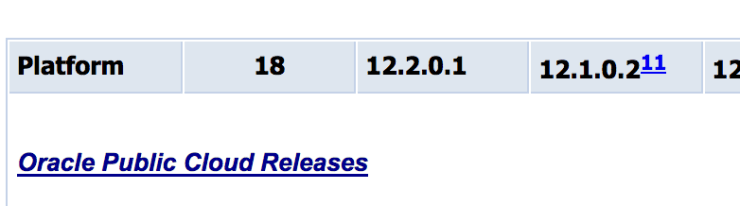 MOS Note:742060.1 got updated with Oracle 18c information