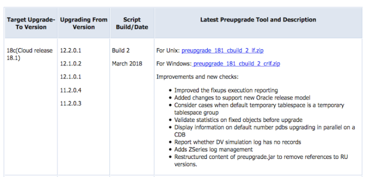 Oracle Database 18c: A new preupgrade.jar is available