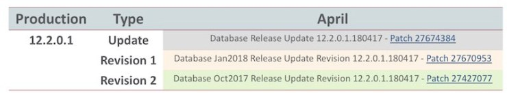 When you patch, please use UPDATES - and not REVISIONS