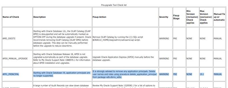 Oracle 19c preupgrade.jar and preupgrade checks