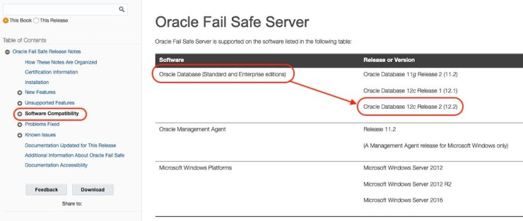 Oracle Fail Safe 4.2.1 Certification