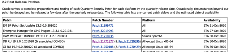 Patching all my environments with the October 2020 Patch Bundles