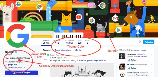 Social Media Branding | Google | Twitter | Mike D. O'Brien