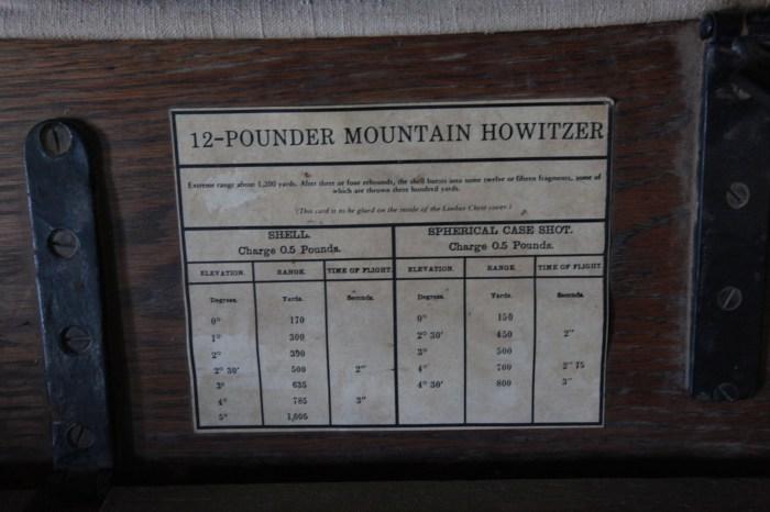 Howitzer range chart. --at Fort Larned, KS