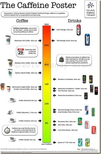 Caffeine01