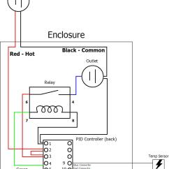 Electrical Wiring Diagram Of Rice Cooker 2008 Ford Trailer Plug Temperature Controller For Manual Slow Smoker Etc