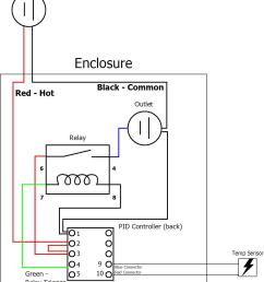 rex c100 pid wiring diagram wiring diagram article review heat probe pid wiring diagram [ 1094 x 1320 Pixel ]