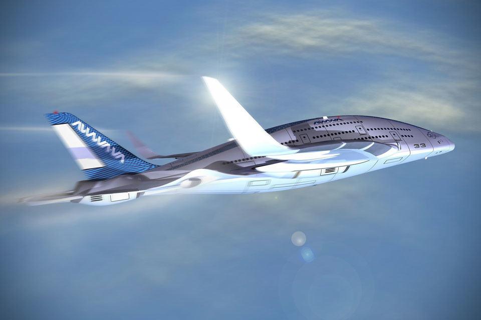 Future Air Travel AWWA Sky Whale MIKESHOUTS