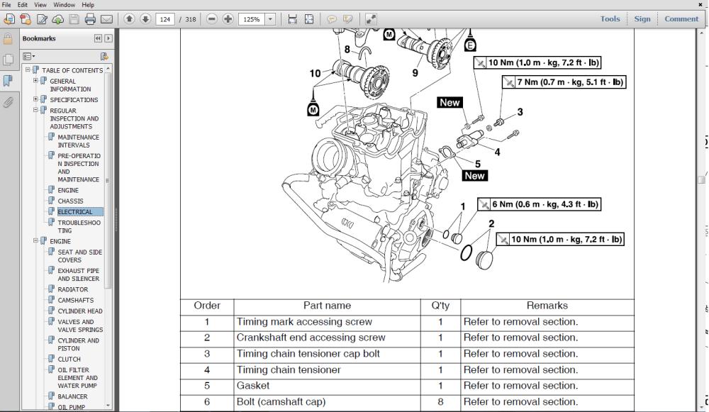 medium resolution of yamaha rxz wiring diagram pdf
