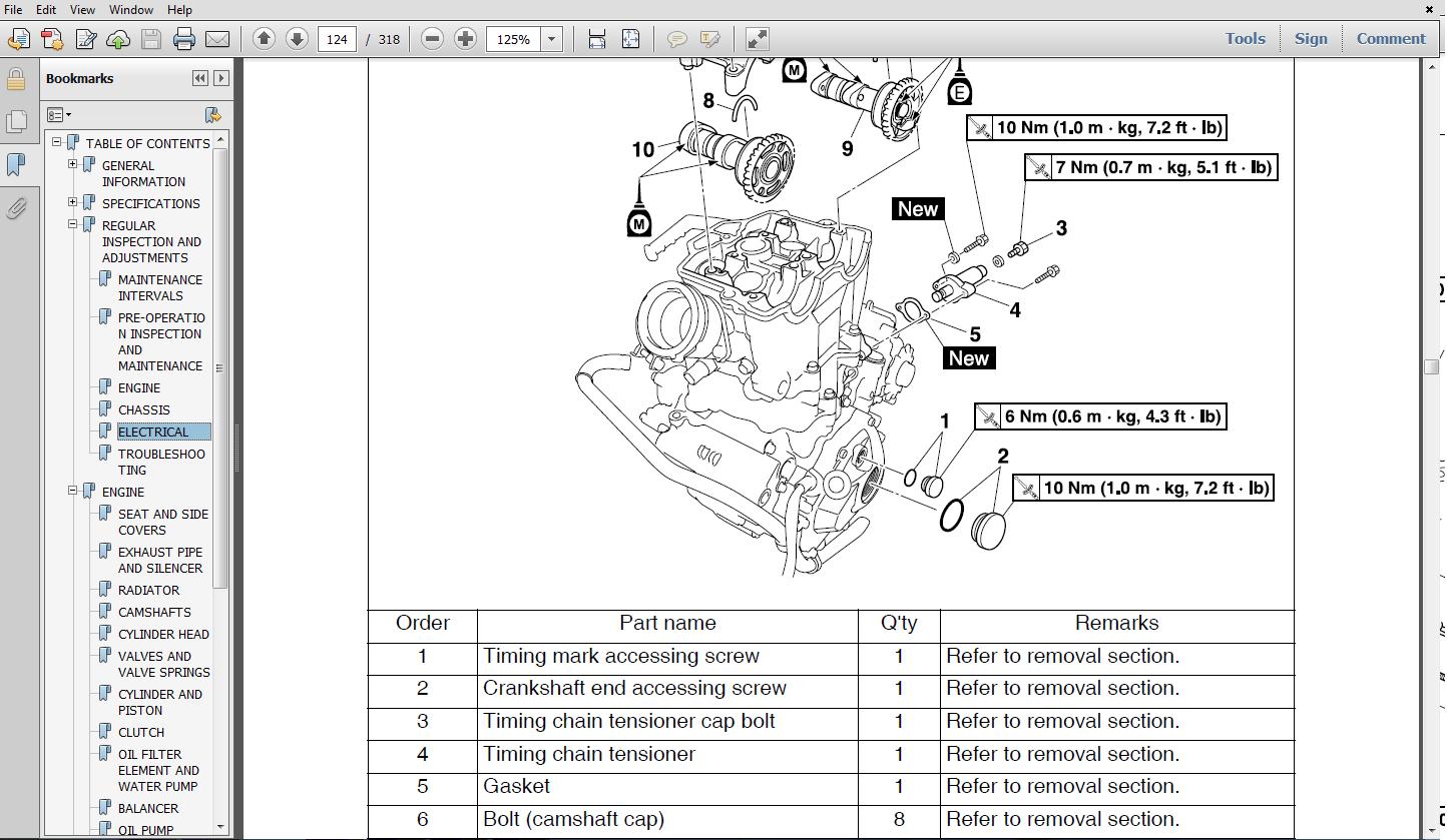 hight resolution of yamaha rxz wiring diagram pdf