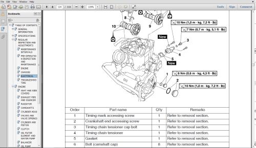 small resolution of yamaha rxz wiring diagram pdf