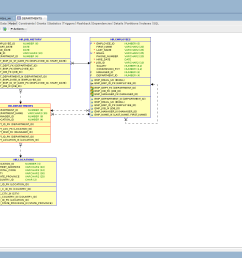 that s data modeler doing it s thing in this case reading information from the data dictionary and building the resulting diagram on the fly  [ 1855 x 1056 Pixel ]