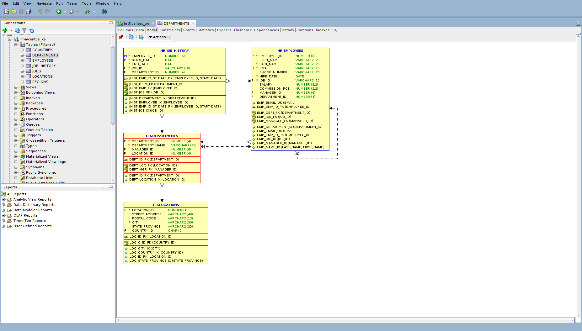 hight resolution of that s data modeler doing it s thing in this case reading information from the data dictionary and building the resulting diagram on the fly