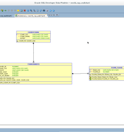 let s find out if our relational model is ready to go out into the big wide world with the relational model diagram in focus hit the generate ddl toolbar  [ 1855 x 947 Pixel ]