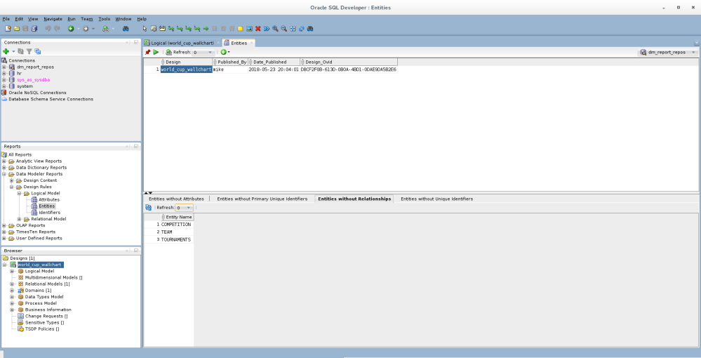 medium resolution of if you now expand the data modeler reports node you ll see a number of pre built reports available for example i can see which of my logical entities are