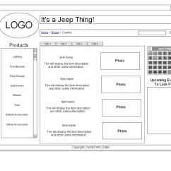 Website Wireframe Diagram Example What Is Context Level Data Flow Wire Frame Mike 39s Penny For Your Thoughts Blog