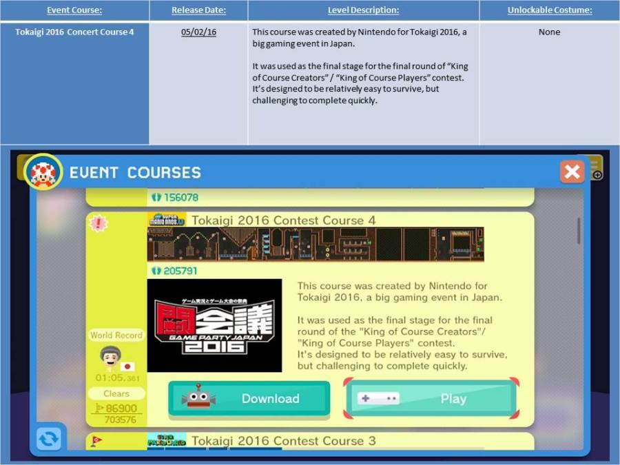 Tokaigi 2016 Contest Course 4