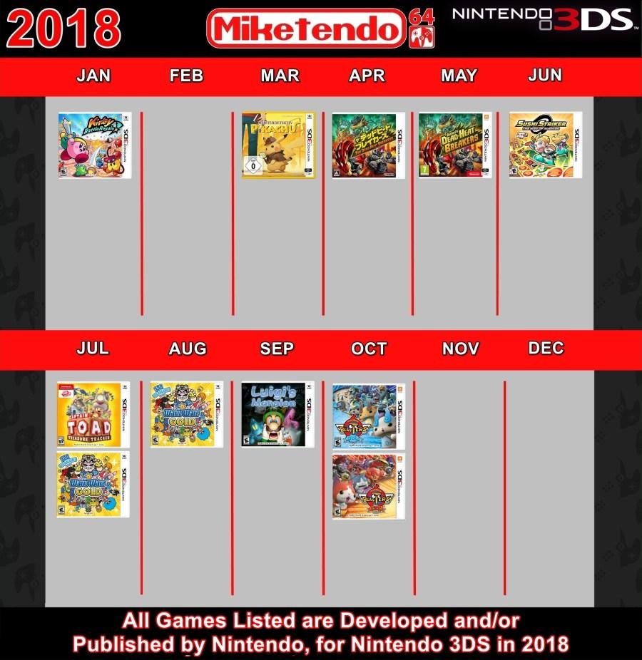 M64 Infograph - 2018 3DS Games.jpg