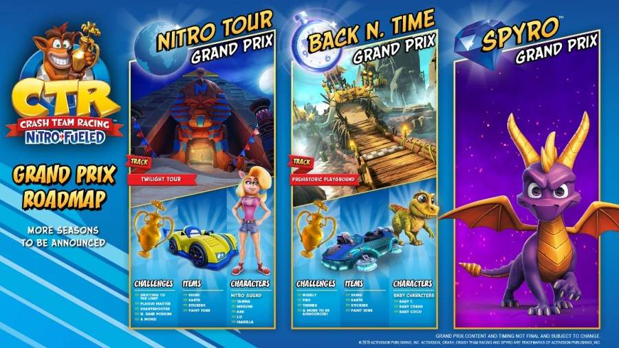 Crash Team Racing Nitro-Fueled Grand Prix Roadmap