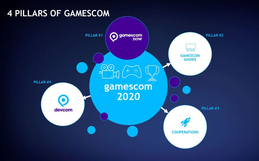 Gamescom Schedule (1)