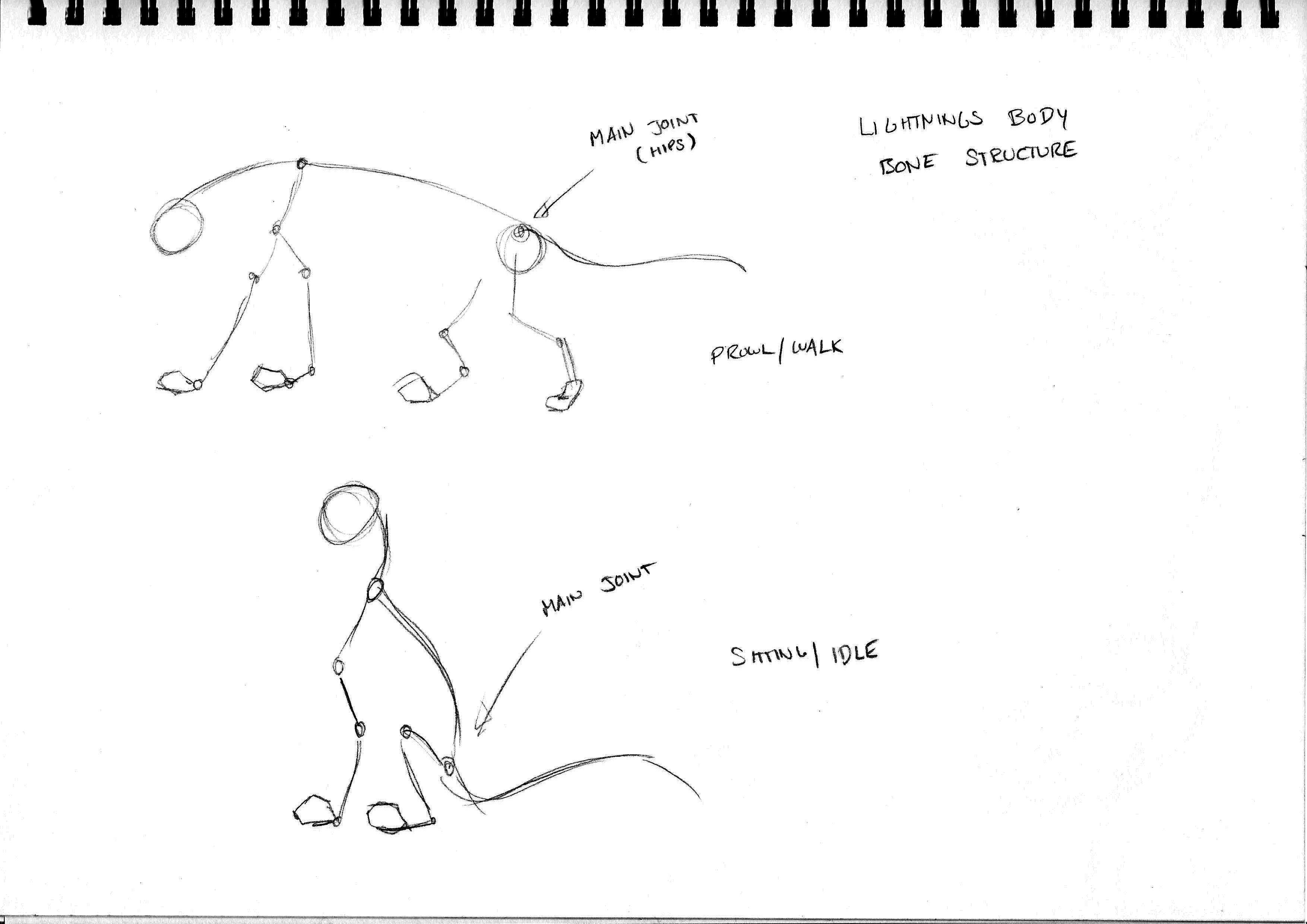 Clip Art Illustration Skeletal System