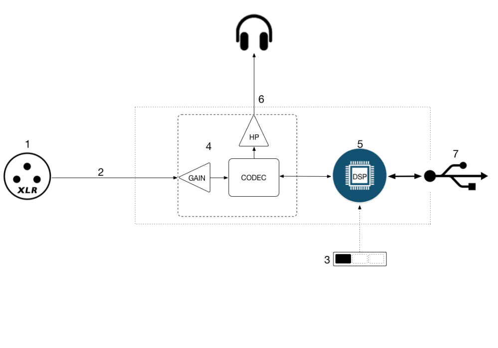 medium resolution of  1 microphone connector