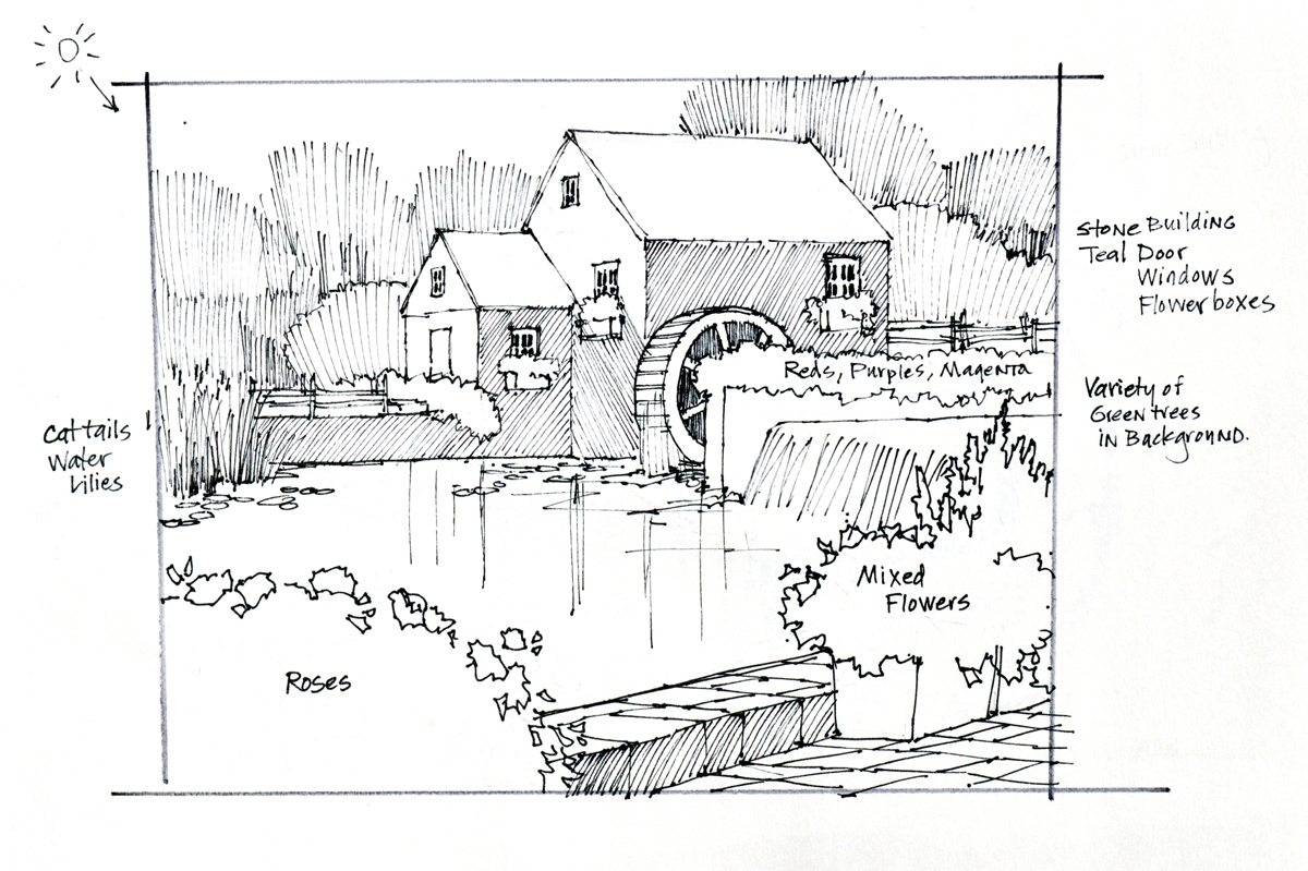 Sketch Of Water Wheel Coloring Pages