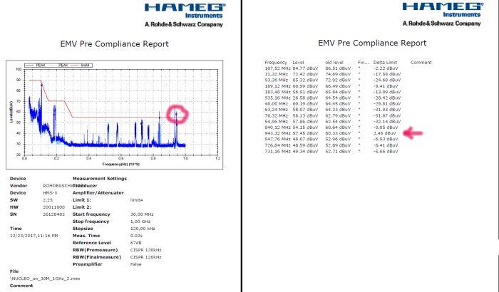 Badania EMC pre-compliance z zastosowaniem przyrządów