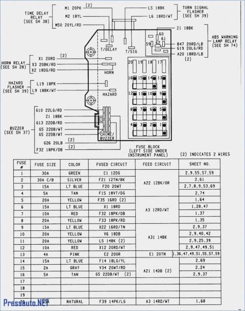 2012 Vw Passat Fuse Box Diagram : passat, diagram, Passat, Panel, Diagram, Wiring, Export, Chase-enter, Chase-enter.congressosifo2018.it