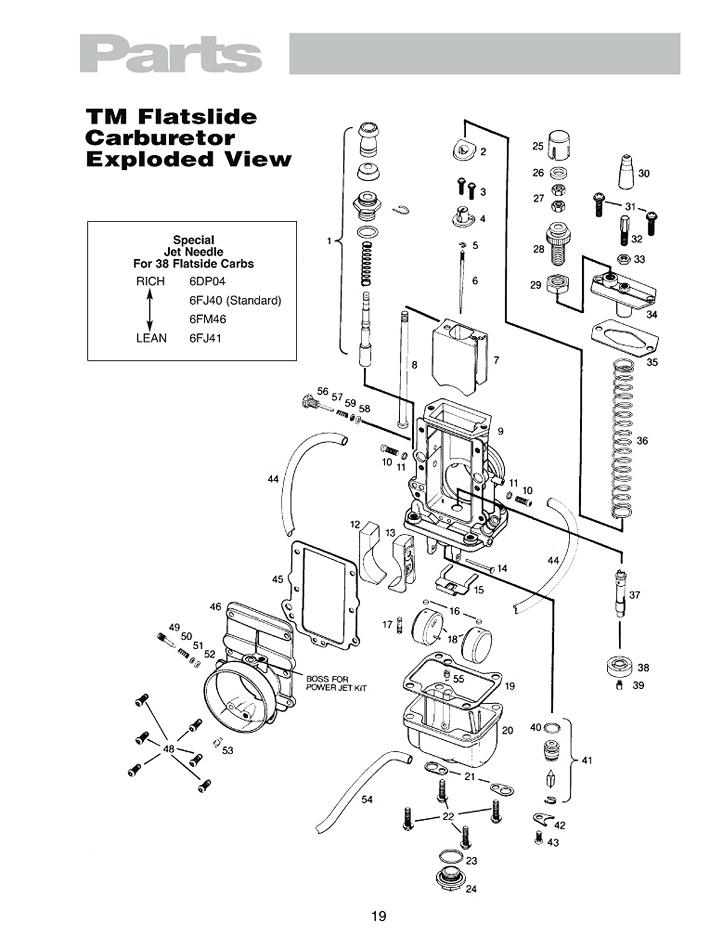 Mikuni Carburetor Product Catalog