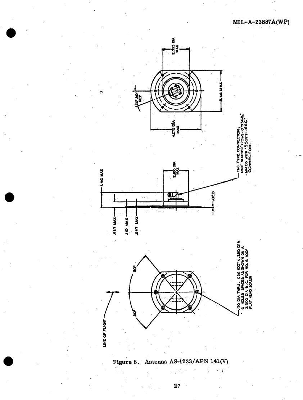 Figure 8. Antenna AS-1233/APN 141(V)