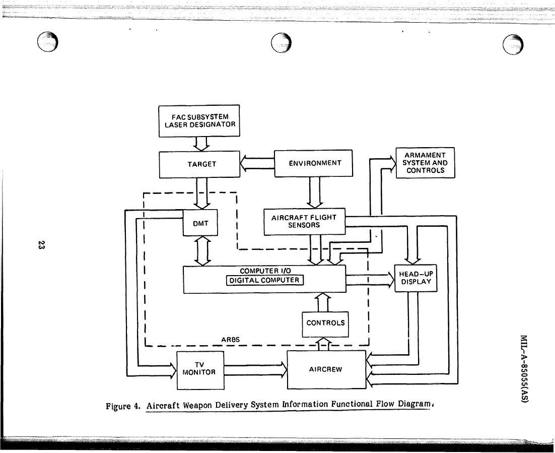 functional flow block diagram visio 1972 vw super beetle wiring sysml  the