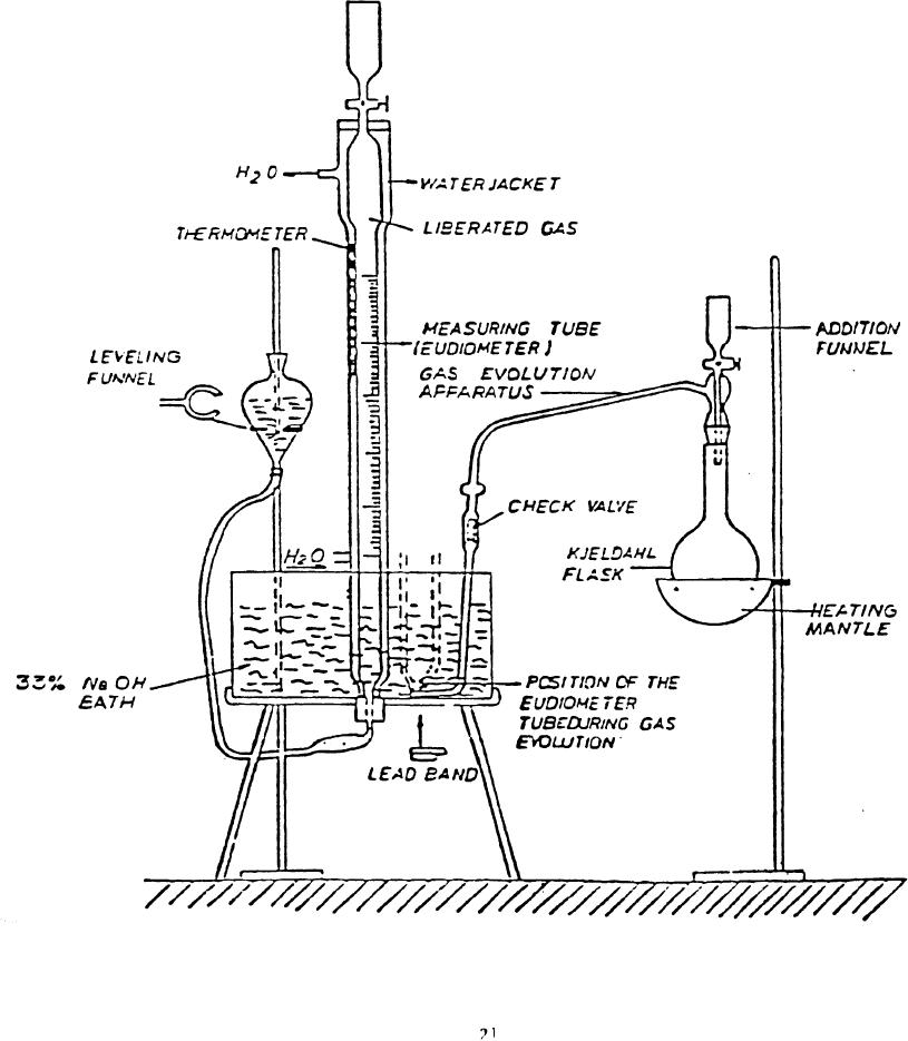Figure 1. Apparatus for the determination of