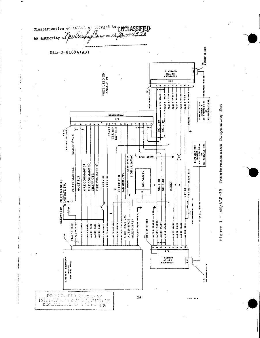 Figure 1. AN/ALE-39 Countermeasures Dispensing Set