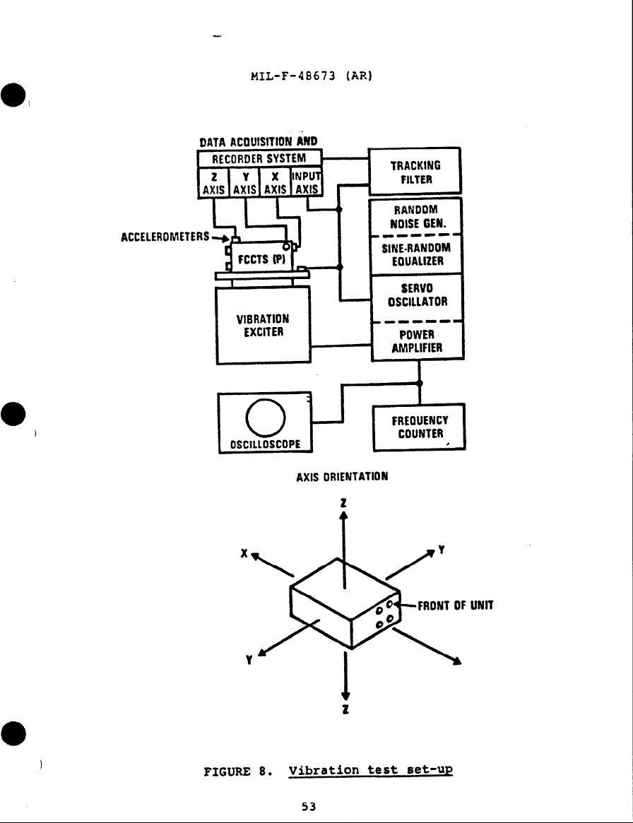 Figure 8. Vibration test set-up