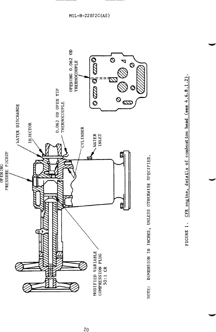 Figure 1. CFR Engine, Details of Combustion Head (see 4.6