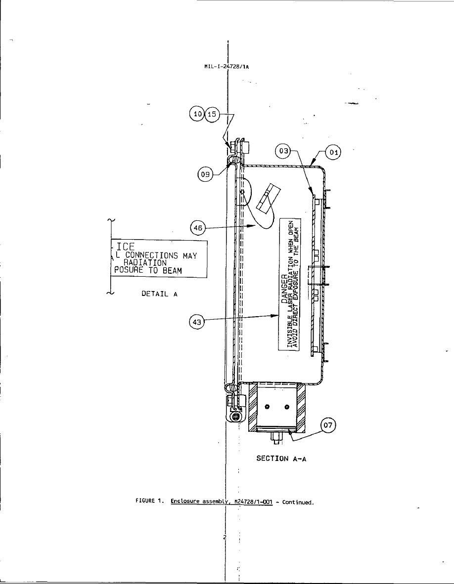 Figure 1. Enclosure Assembly,M24728/1-001