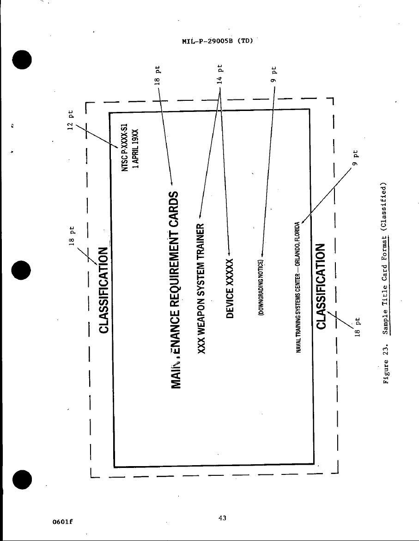 Figure 23. Sample Title Card Format ( Classified )