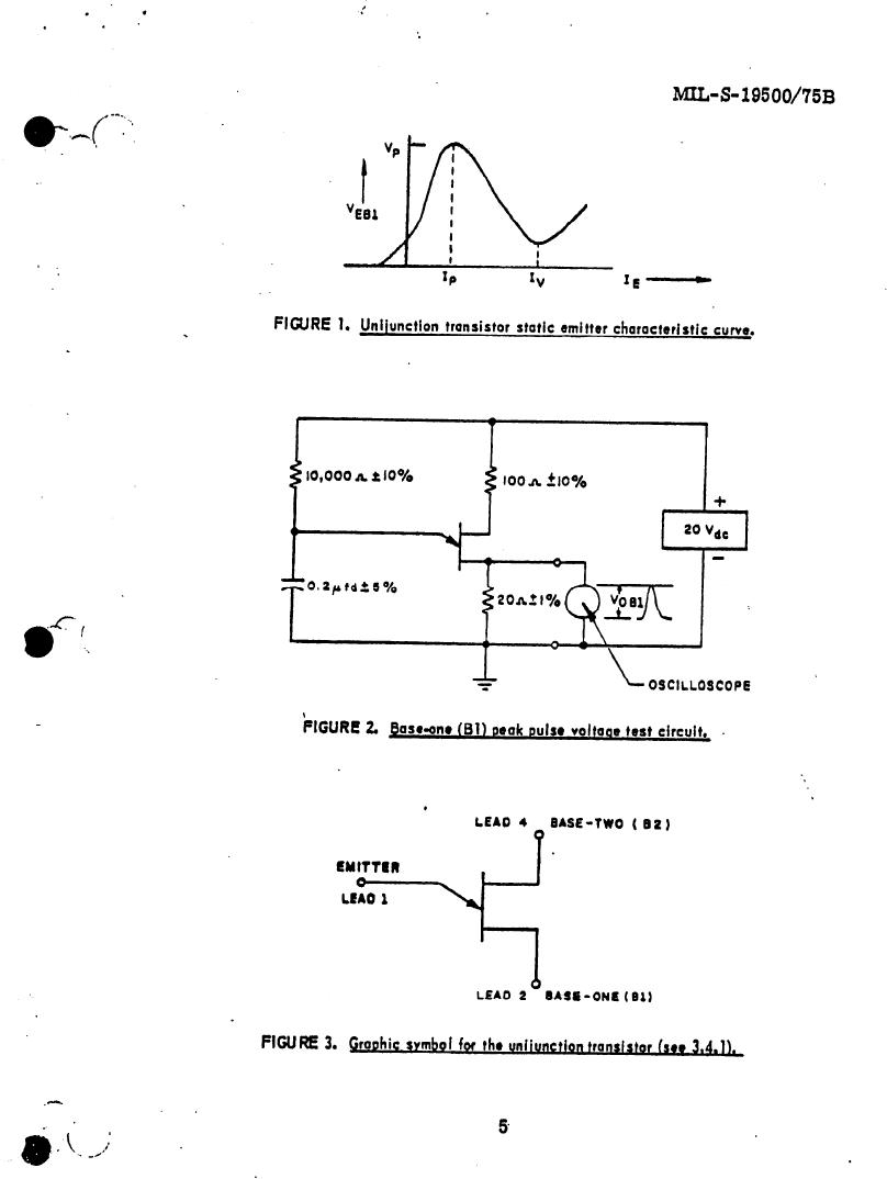 Figure 1. Unijunction transistor static emitter