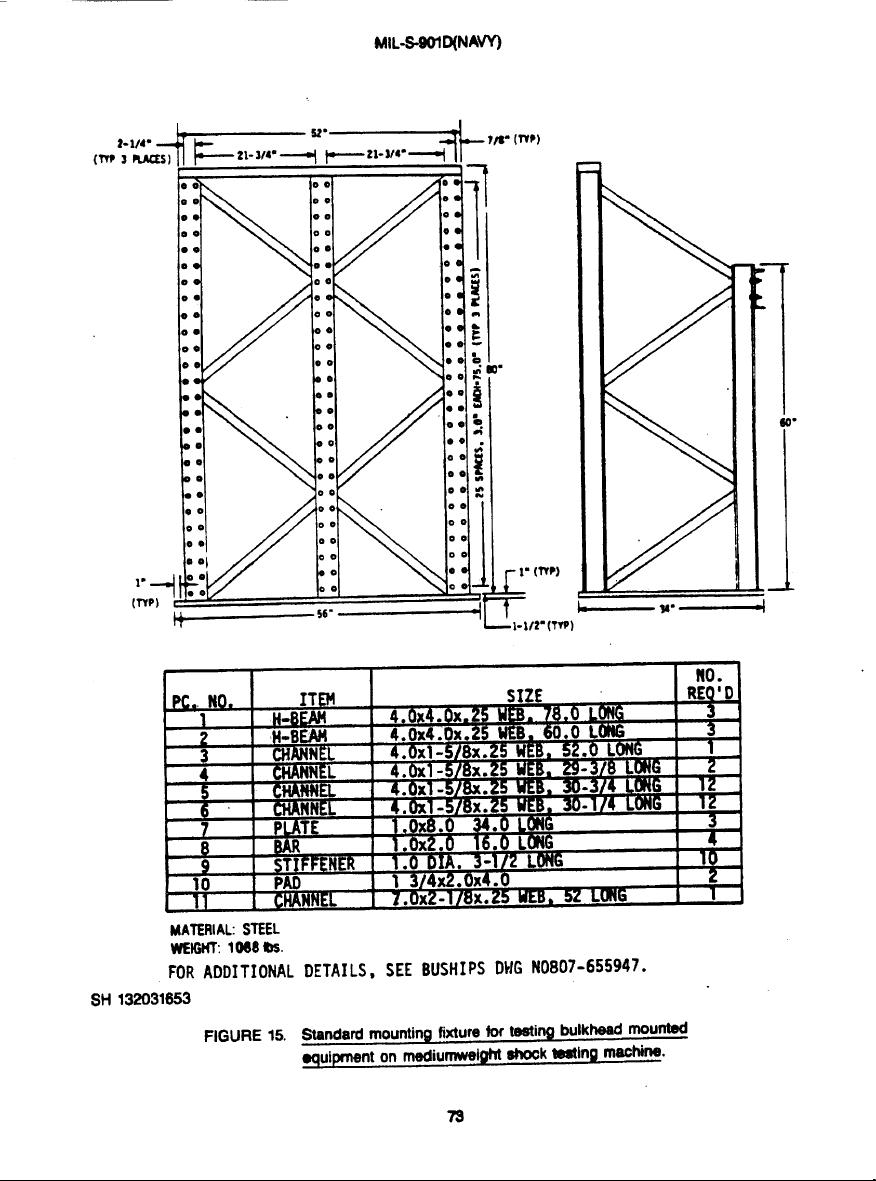 Figure 15. Standard mounting fixture for testing bulkhead