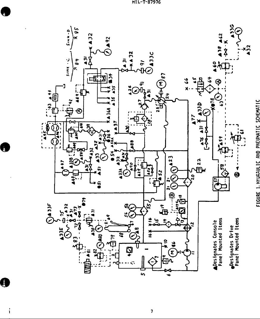 Figure I- Hydraulic and Pneumatic Schematic