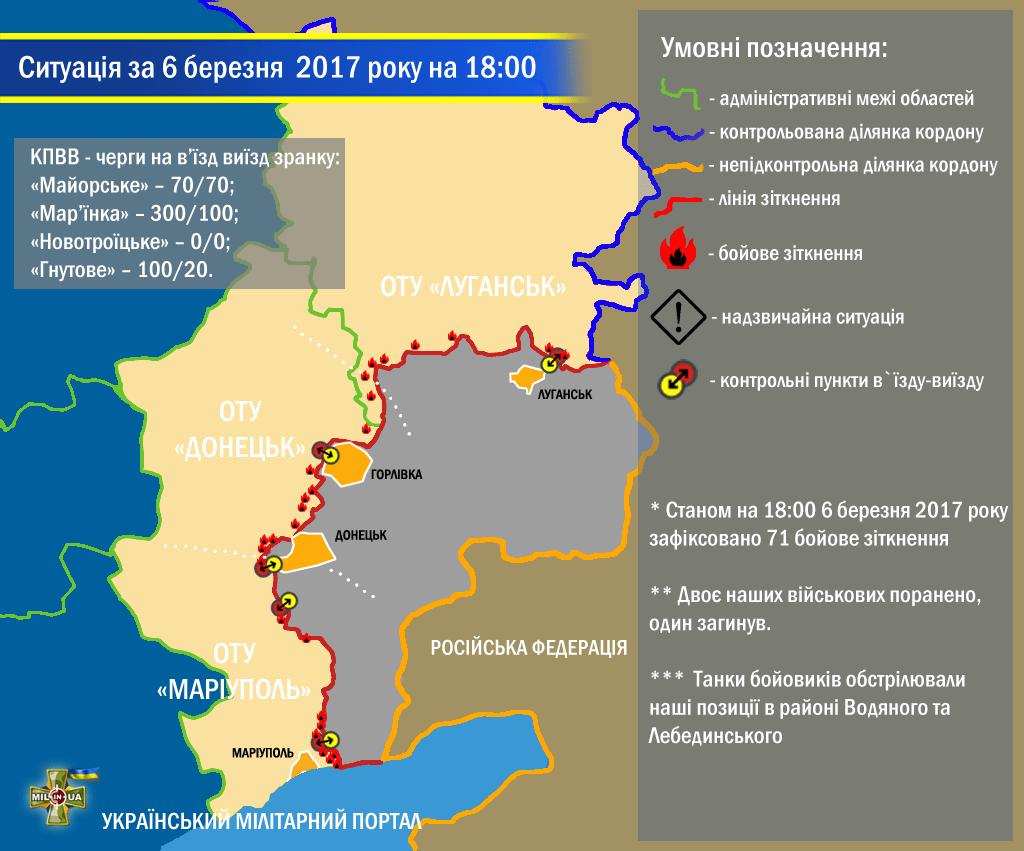 Ситуація в зоні проведення військової операції станом на 18:00 за 6 березня 2017 року