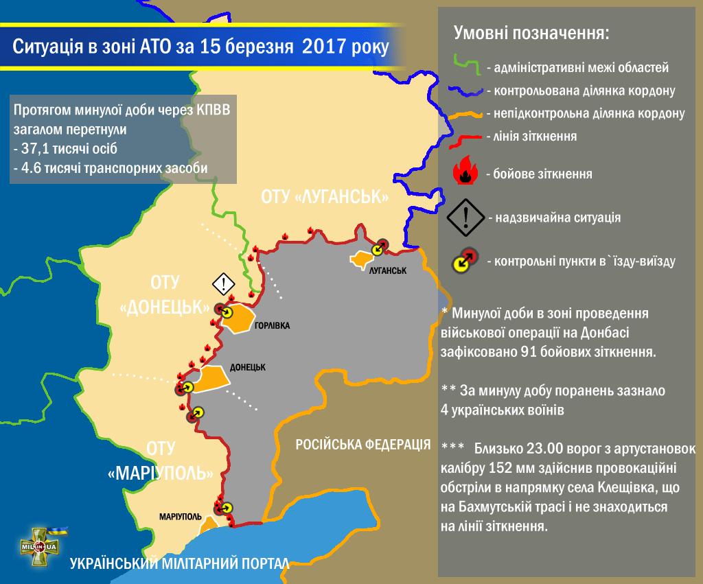 Ситуація в зоні проведення військової операції на Донбасі за 15 березня 2017 року