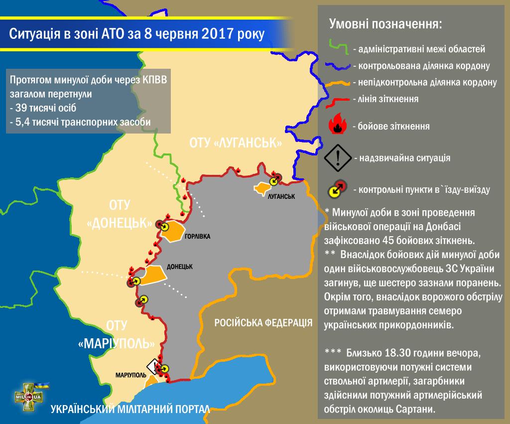 Ситуація в зоні проведення військової операції на Донбасі за 8 червня 2017 року