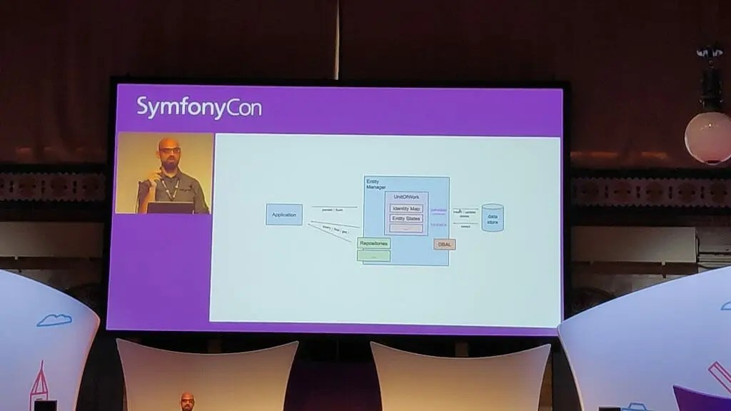 SymfonyCon 2019  - - terminology, entity and mapping