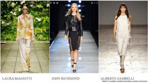 Women's Fashion Week Milan - Moda Donna Milano