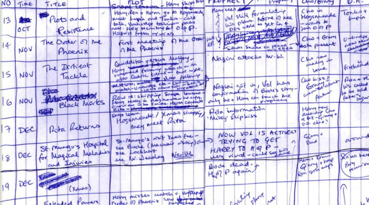 How J K Rowling Used A Hand Written Spreadsheet To Map